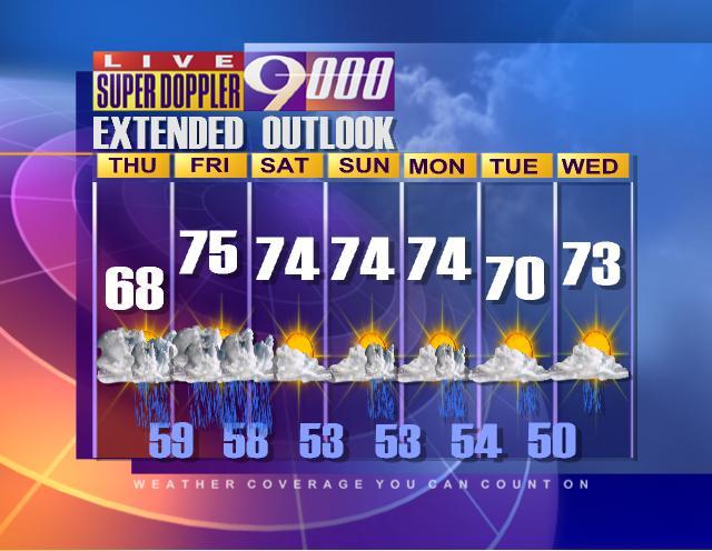 Sunday's Forecast Image