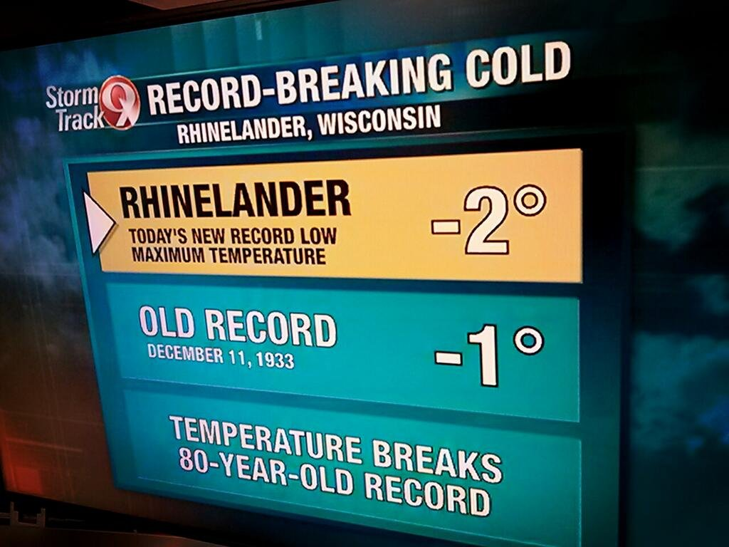 80-year-old temperature record broken - waow